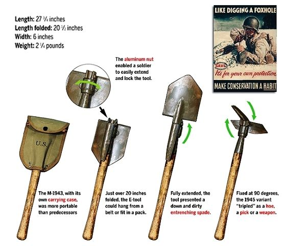 The Shovel or E-Tool... - Other Weapons